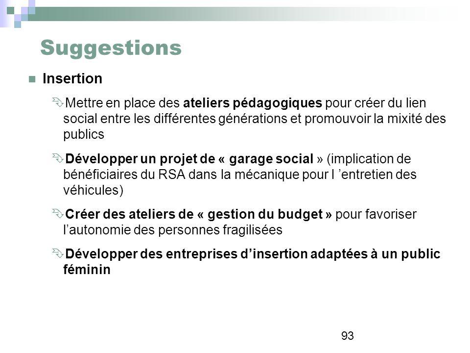 93 Suggestions Insertion Mettre en place des ateliers pédagogiques pour créer du lien social entre les différentes générations et promouvoir la mixité