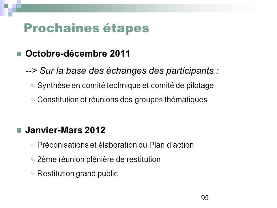 95 Prochaines étapes Octobre-décembre 2011 --> Sur la base des échanges des participants : Synthèse en comité technique et comité de pilotage Constitu