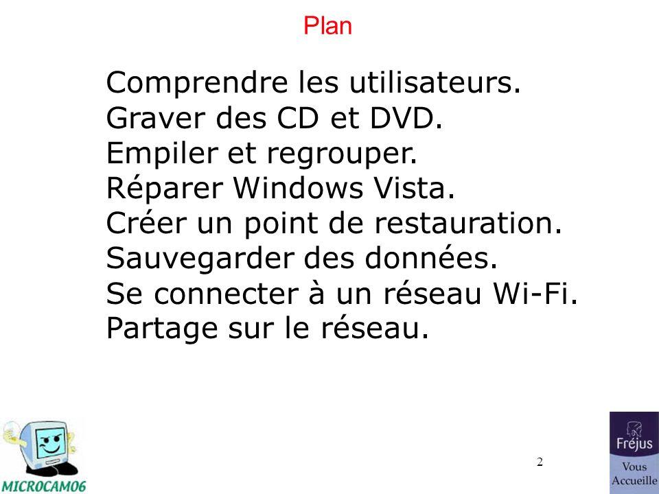 2 Plan Comprendre les utilisateurs.Graver des CD et DVD.