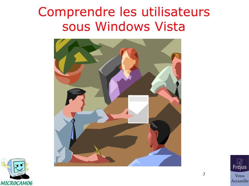 3 Comprendre les utilisateurs sous Windows Vista