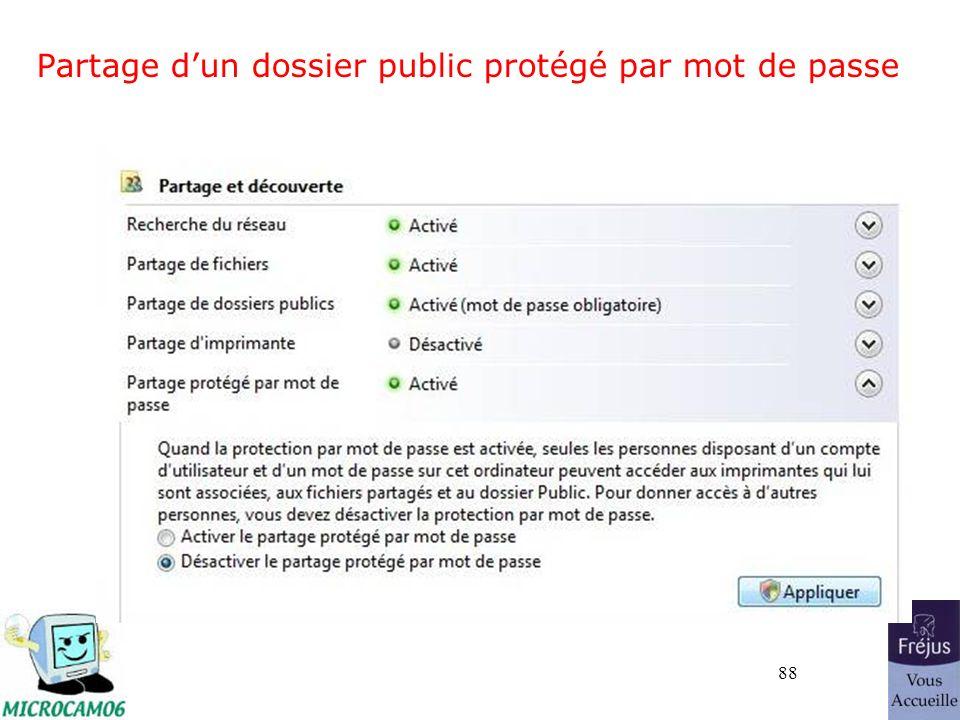 88 Partage dun dossier public protégé par mot de passe