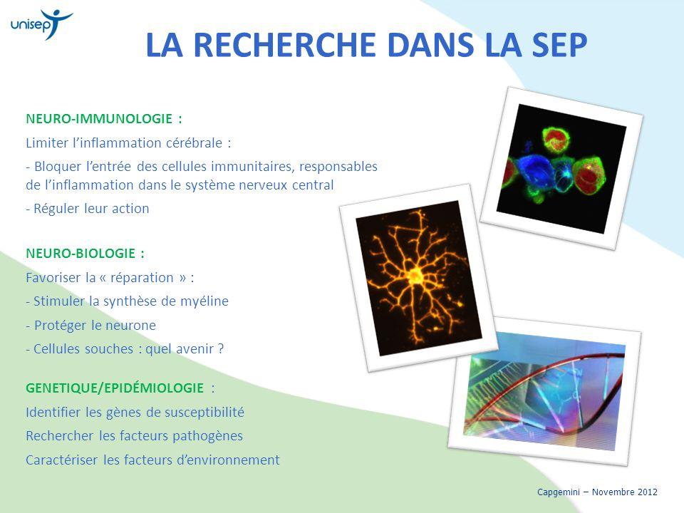 LA RECHERCHE DANS LA SEP NEURO-IMMUNOLOGIE : Limiter linflammation cérébrale : - Bloquer lentrée des cellules immunitaires, responsables de linflammat