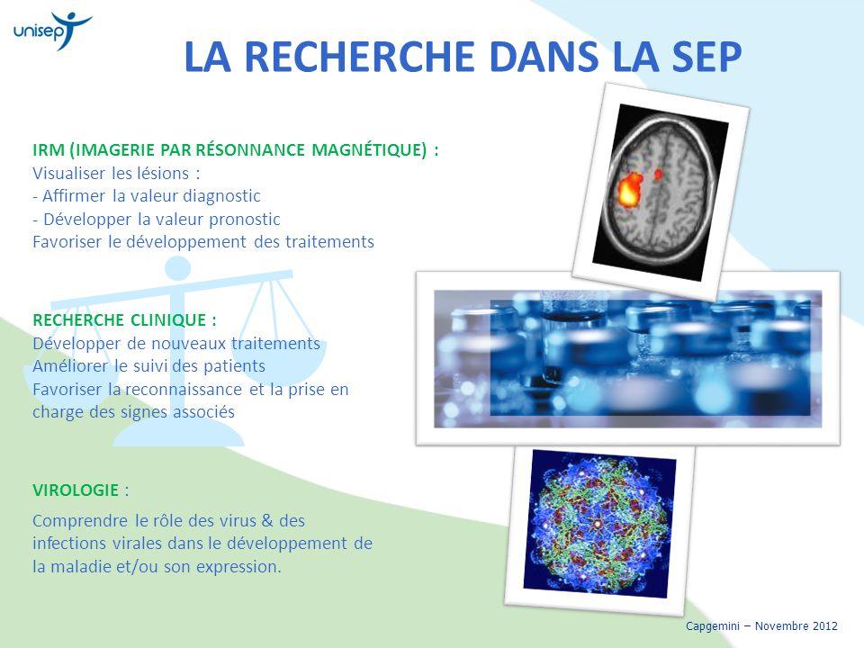 LA RECHERCHE DANS LA SEP IRM (IMAGERIE PAR RÉSONNANCE MAGNÉTIQUE) : Visualiser les lésions : - Affirmer la valeur diagnostic - Développer la valeur pr