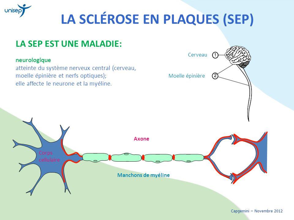 LA SCLÉROSE EN PLAQUES (SEP) Capgemini – Novembre 2012 Corps cellulaire Axone Manchons de myéline LA SEP EST UNE MALADIE: neurologique atteinte du sys