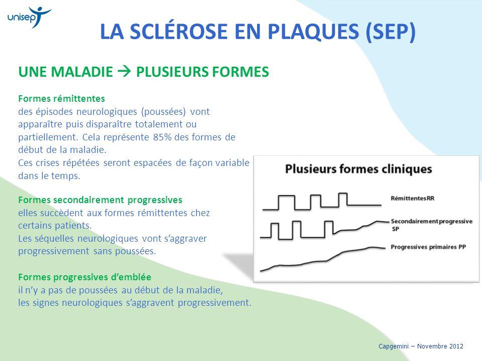 LA SCLÉROSE EN PLAQUES (SEP) UNE MALADIE PLUSIEURS FORMES Formes rémittentes des épisodes neurologiques (poussées) vont apparaître puis disparaître to