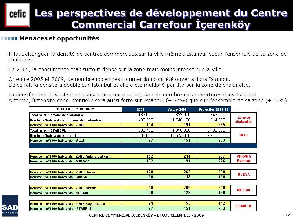 CENTRE COMMERCIAL İÇERENKÖY – ETUDE CLIENTELE - 2009 12 Menaces et opportunités Les perspectives de développement du Centre Commercial Carrefour İçere