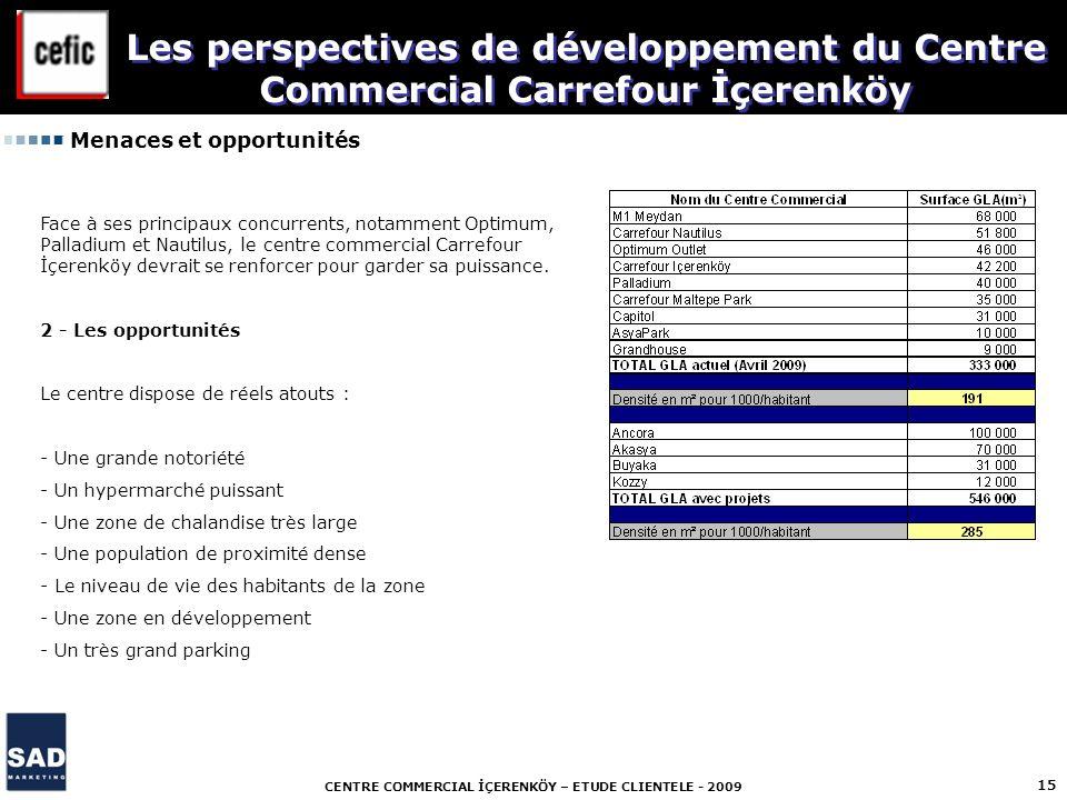 CENTRE COMMERCIAL İÇERENKÖY – ETUDE CLIENTELE - 2009 15 Menaces et opportunités Les perspectives de développement du Centre Commercial Carrefour İçere