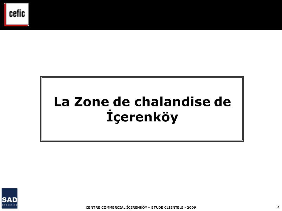 CENTRE COMMERCIAL İÇERENKÖY – ETUDE CLIENTELE - 2009 2 La Zone de chalandise de İçerenköy