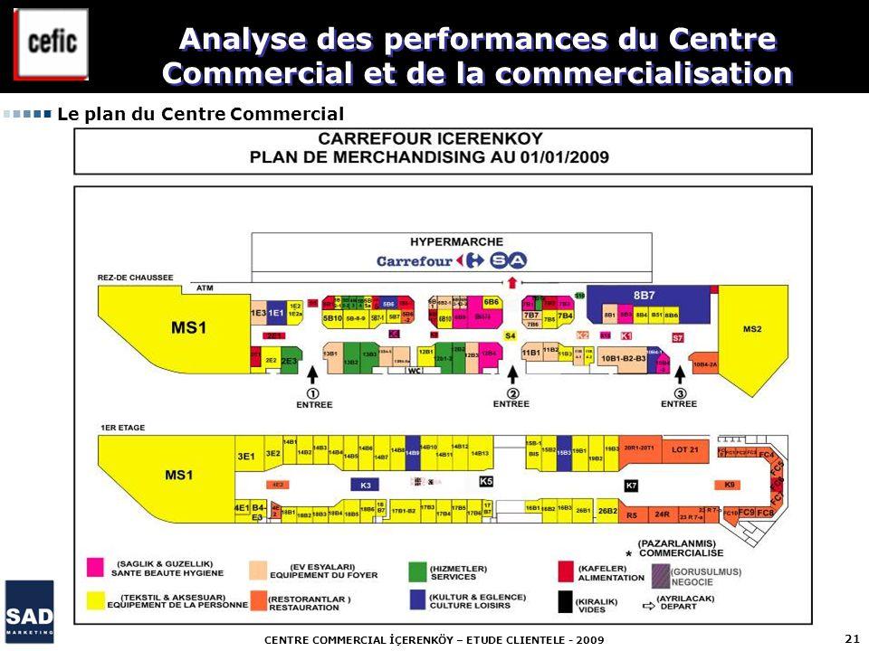 CENTRE COMMERCIAL İÇERENKÖY – ETUDE CLIENTELE - 2009 21 Le plan du Centre Commercial Analyse des performances du Centre Commercial et de la commercial