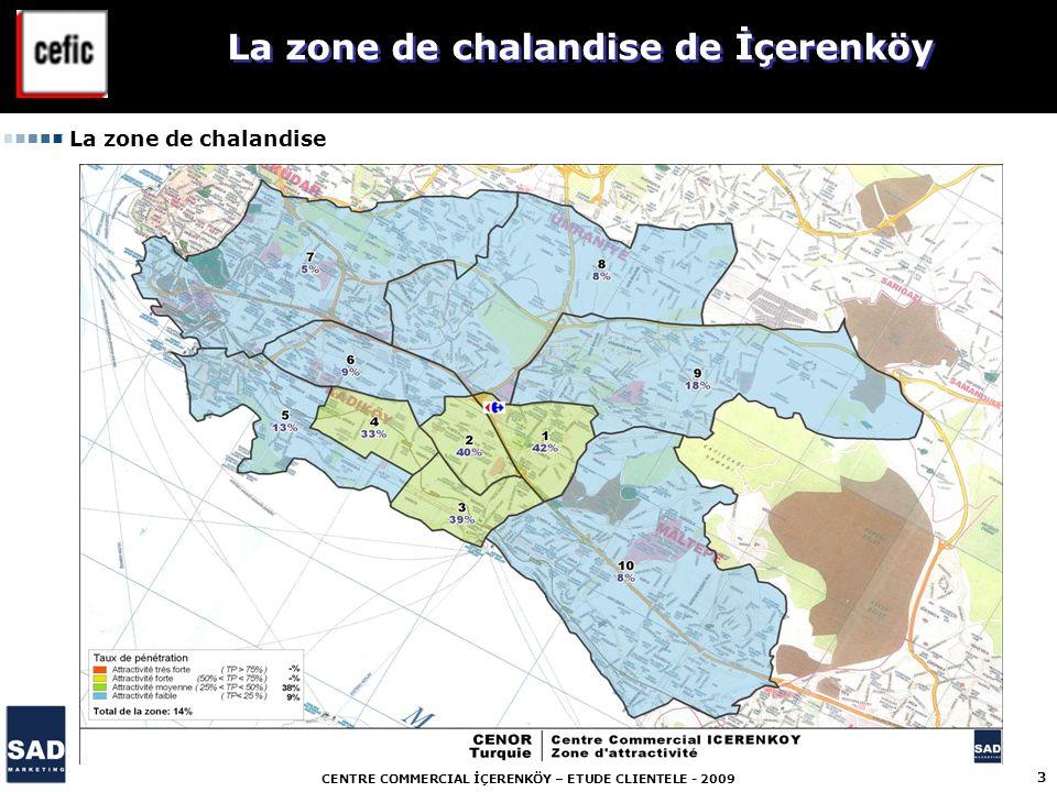 CENTRE COMMERCIAL İÇERENKÖY – ETUDE CLIENTELE - 2009 3 La zone de chalandise de İçerenköy La zone de chalandise