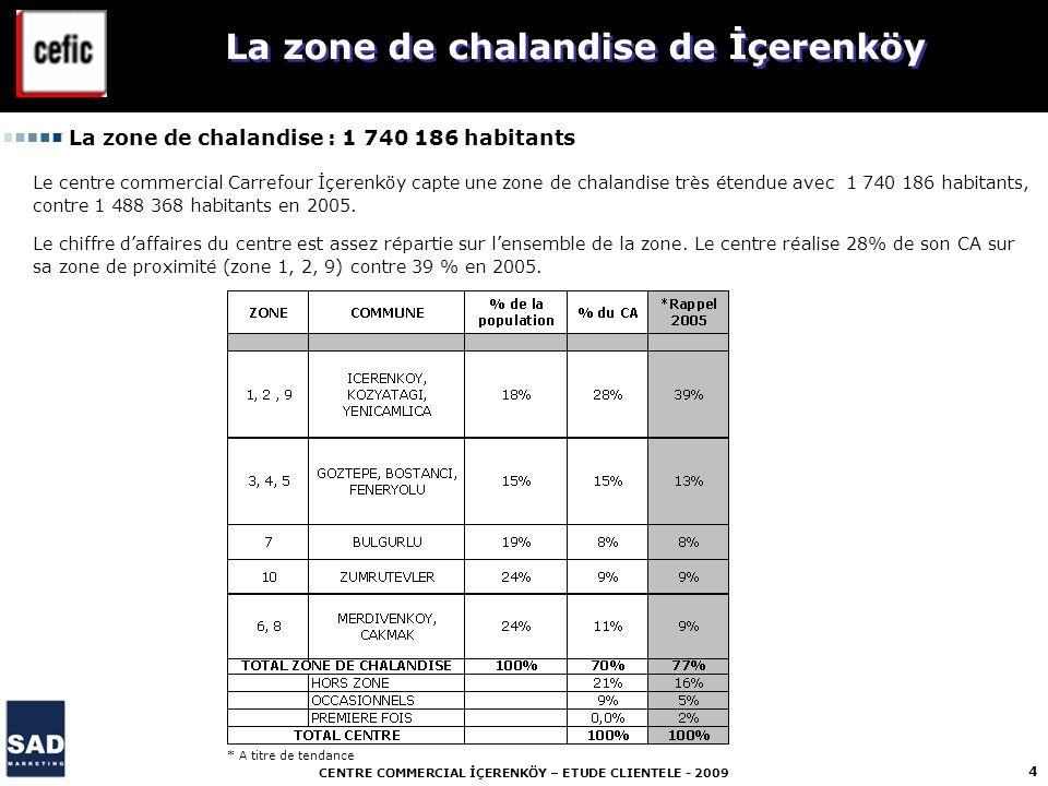 CENTRE COMMERCIAL İÇERENKÖY – ETUDE CLIENTELE - 2009 4 La zone de chalandise de İçerenköy La zone de chalandise : 1 740 186 habitants Le centre commer
