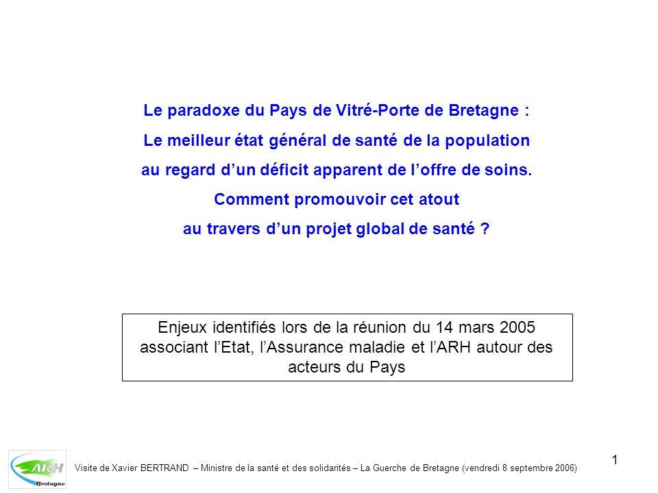 1 Le paradoxe du Pays de Vitré-Porte de Bretagne : Le meilleur état général de santé de la population au regard dun déficit apparent de loffre de soins.