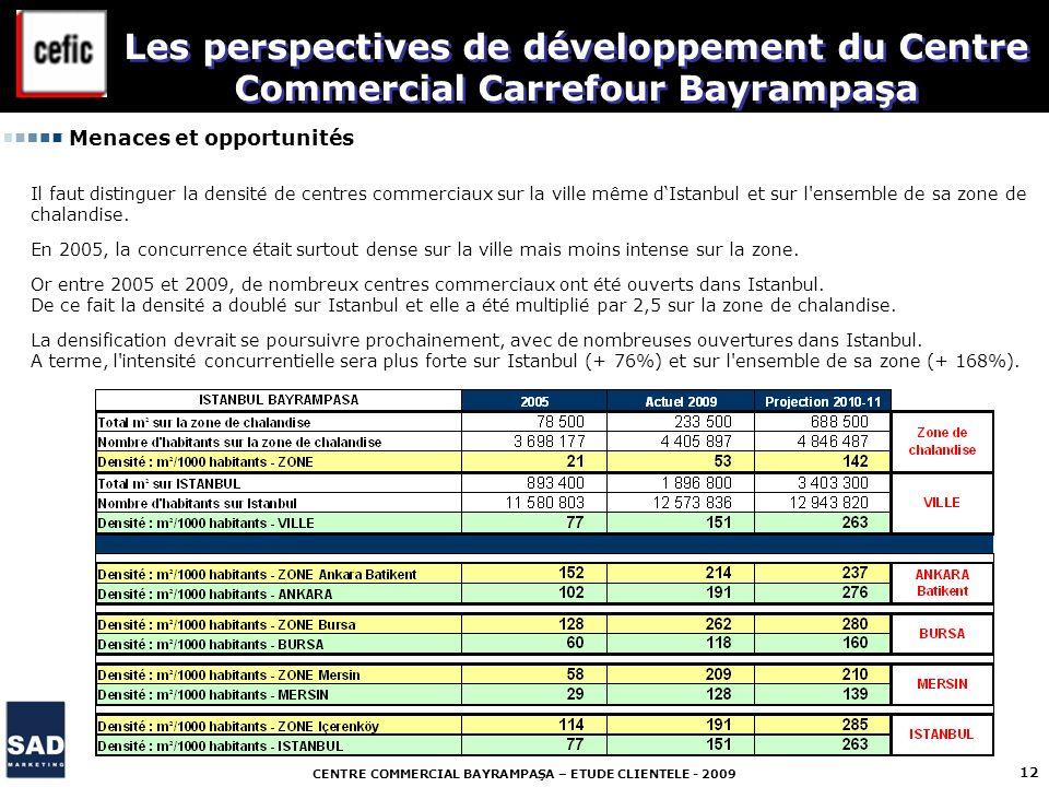 CENTRE COMMERCIAL BAYRAMPAŞA – ETUDE CLIENTELE - 2009 12 Menaces et opportunités Les perspectives de développement du Centre Commercial Carrefour Bayr