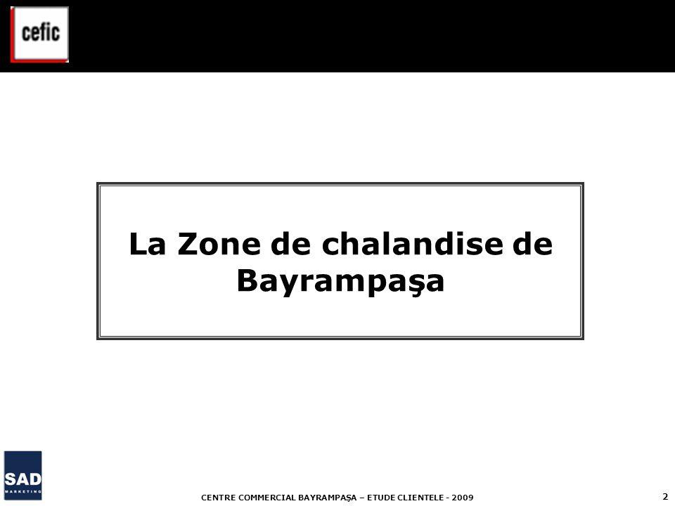 CENTRE COMMERCIAL BAYRAMPAŞA – ETUDE CLIENTELE - 2009 2 La Zone de chalandise de Bayrampaşa