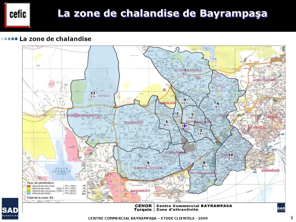 CENTRE COMMERCIAL BAYRAMPAŞA – ETUDE CLIENTELE - 2009 3 La zone de chalandise de Bayrampaşa La zone de chalandise