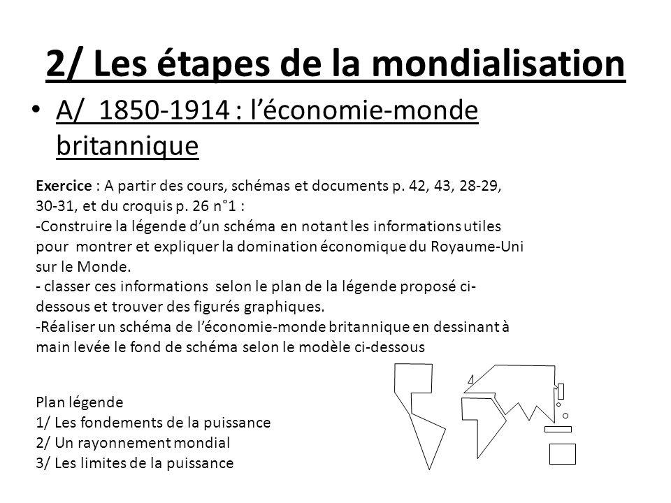2/ Les étapes de la mondialisation A/ 1850-1914 : léconomie-monde britannique Exercice : A partir des cours, schémas et documents p. 42, 43, 28-29, 30