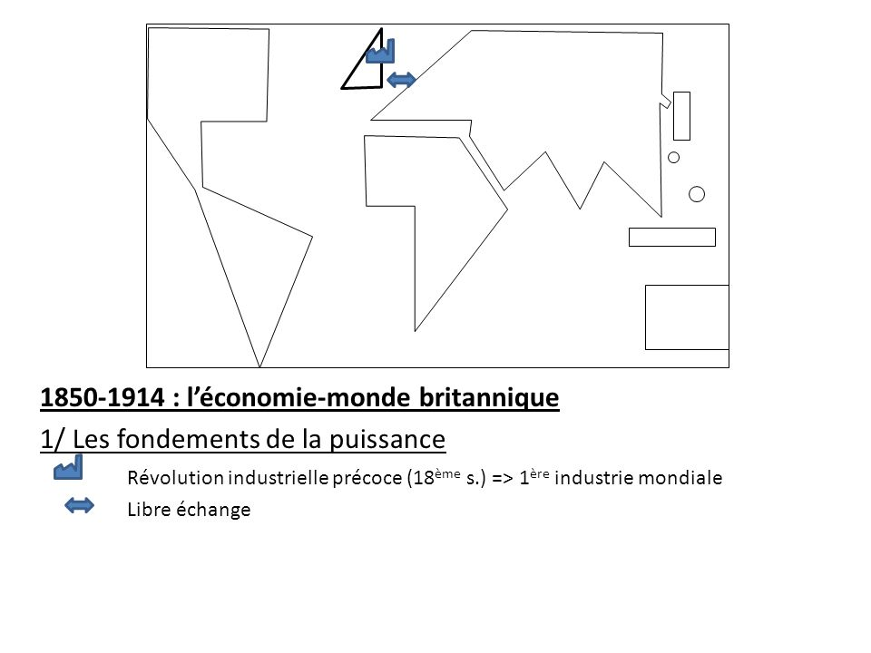 1850-1914 : léconomie-monde britannique 1/ Les fondements de la puissance Révolution industrielle précoce (18 ème s.) => 1 ère industrie mondiale Libr