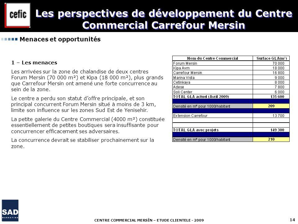 CENTRE COMMERCIAL MERSİN – ETUDE CLIENTELE - 2009 14 Menaces et opportunités Les perspectives de développement du Centre Commercial Carrefour Mersin 1