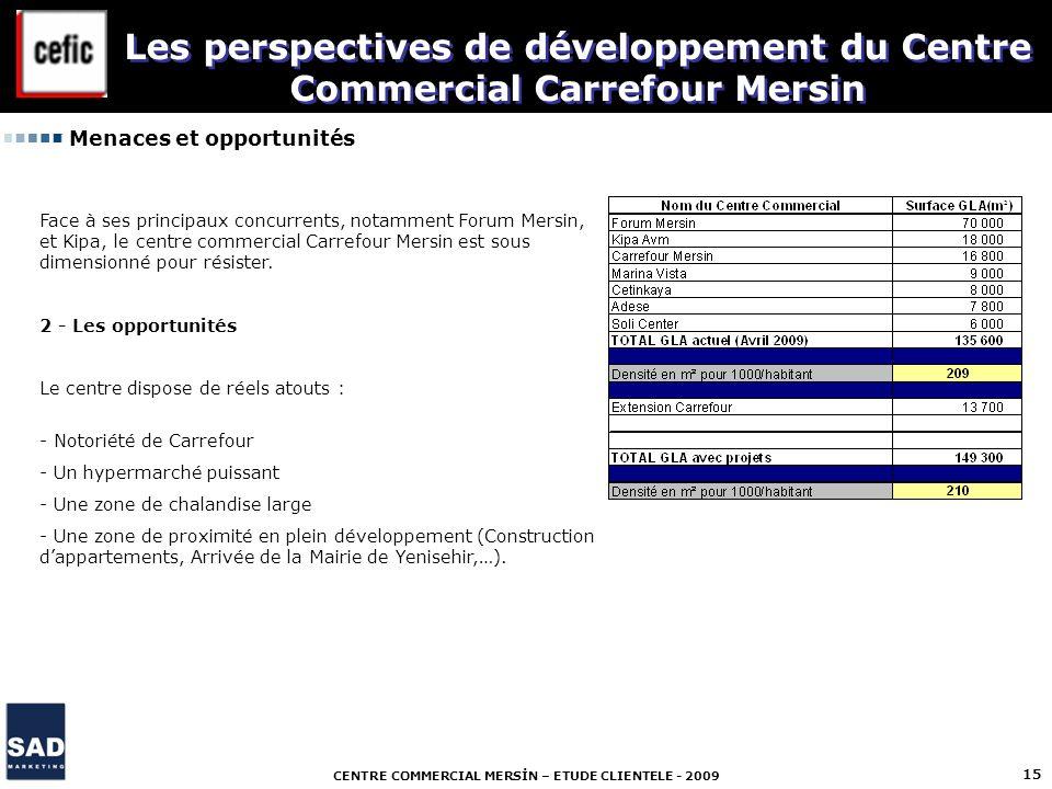 CENTRE COMMERCIAL MERSİN – ETUDE CLIENTELE - 2009 15 Menaces et opportunités Les perspectives de développement du Centre Commercial Carrefour Mersin F