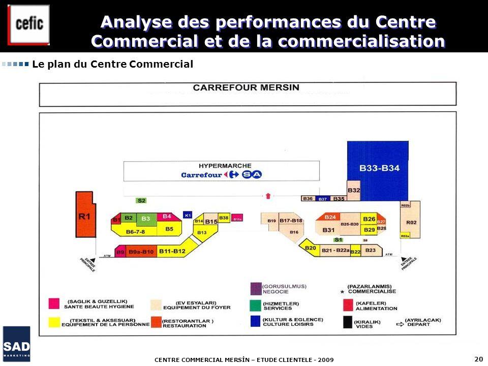 CENTRE COMMERCIAL MERSİN – ETUDE CLIENTELE - 2009 20 Le plan du Centre Commercial Analyse des performances du Centre Commercial et de la commercialisa