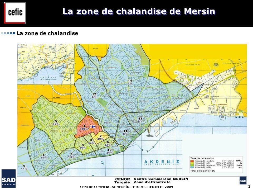 CENTRE COMMERCIAL MERSİN – ETUDE CLIENTELE - 2009 4 La zone de chalandise de Mersin La zone de chalandise : 647 682 habitants Le centre commercial Carrefour Mersin réalise 66% de son chiffre daffaires sur larrondissement de Yenisehir (zone 1 à 10) et 39% de son chiffre daffaires sur sa zone de proximité (zone 1 à 6) contre 18 % en 2005.