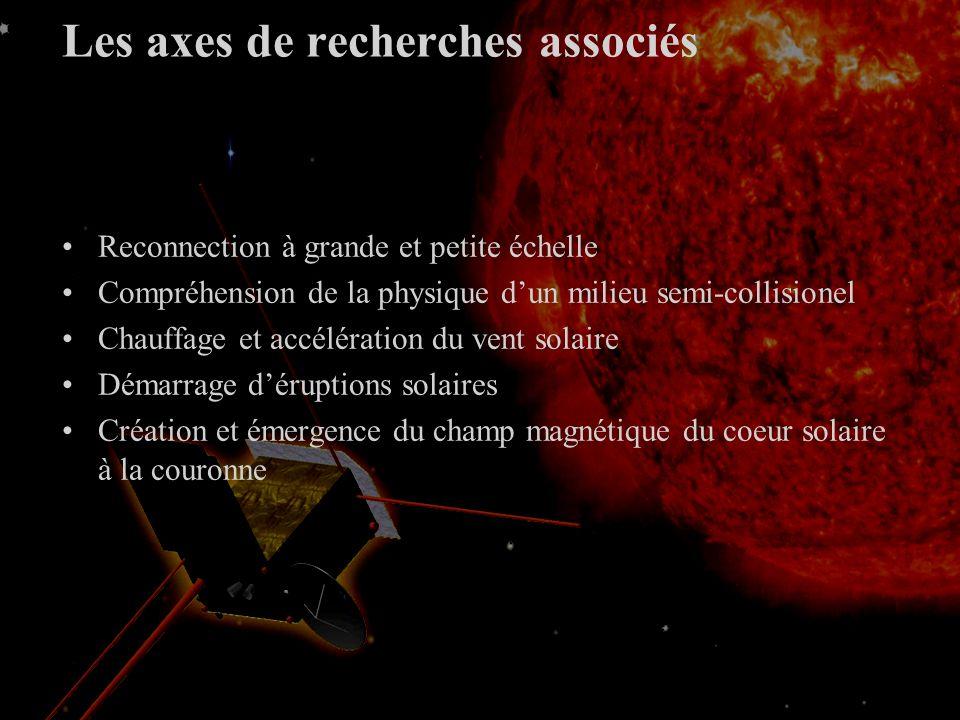 Les axes de recherches associés Reconnection à grande et petite échelle Compréhension de la physique dun milieu semi-collisionel Chauffage et accélération du vent solaire Démarrage déruptions solaires Création et émergence du champ magnétique du coeur solaire à la couronne