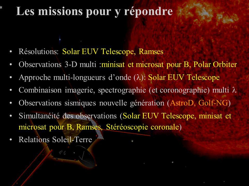 Les moyens dy répondre Augmenter les résolutions spatiale, spectrale, temporelle pour améliorer les diagnostics Observations 3-D multi latitudes, multi longitudes Approche multi-longueurs donde ( Combinaison imagerie, spectrographie (et coronographie) multi Observations sismiques nouvelle génération Simultanéité des observations Relations Soleil-Terre