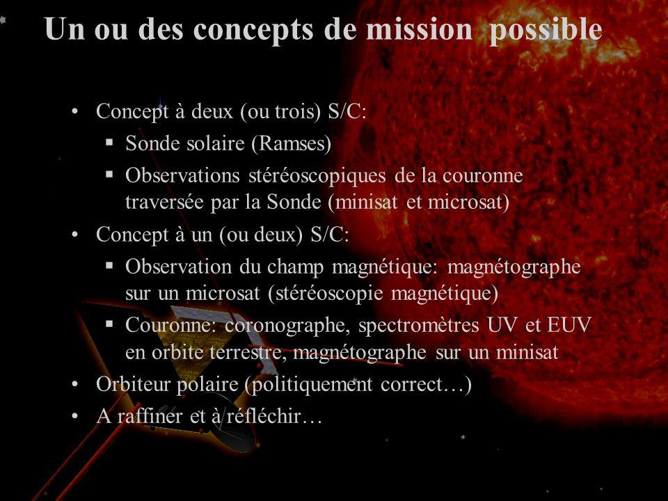 Un ou des concepts de mission possible Concept à deux (ou trois) S/C: Sonde solaire (Ramses) Observations stéréoscopiques de la couronne traversée par la Sonde (minisat et microsat) Concept à un (ou deux) S/C: Observation du champ magnétique: magnétographe sur un microsat (stéréoscopie magnétique) Couronne: coronographe, spectromètres UV et EUV en orbite terrestre, magnétographe sur un minisat Orbiteur polaire (politiquement correct…) A raffiner et à réfléchir…