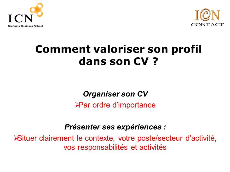Comment valoriser son profil dans son CV ? Organiser son CV Par ordre dimportance Présenter ses expériences : Situer clairement le contexte, votre pos