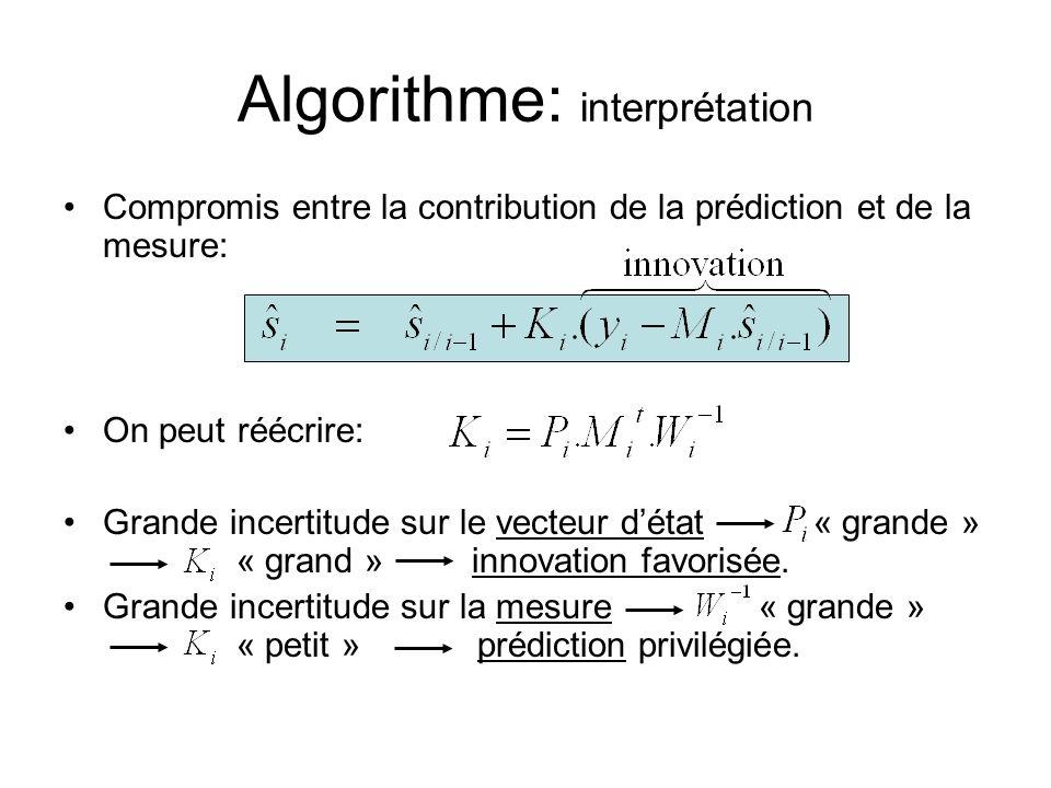 Algorithme: interprétation Compromis entre la contribution de la prédiction et de la mesure: On peut réécrire: Grande incertitude sur le vecteur détat