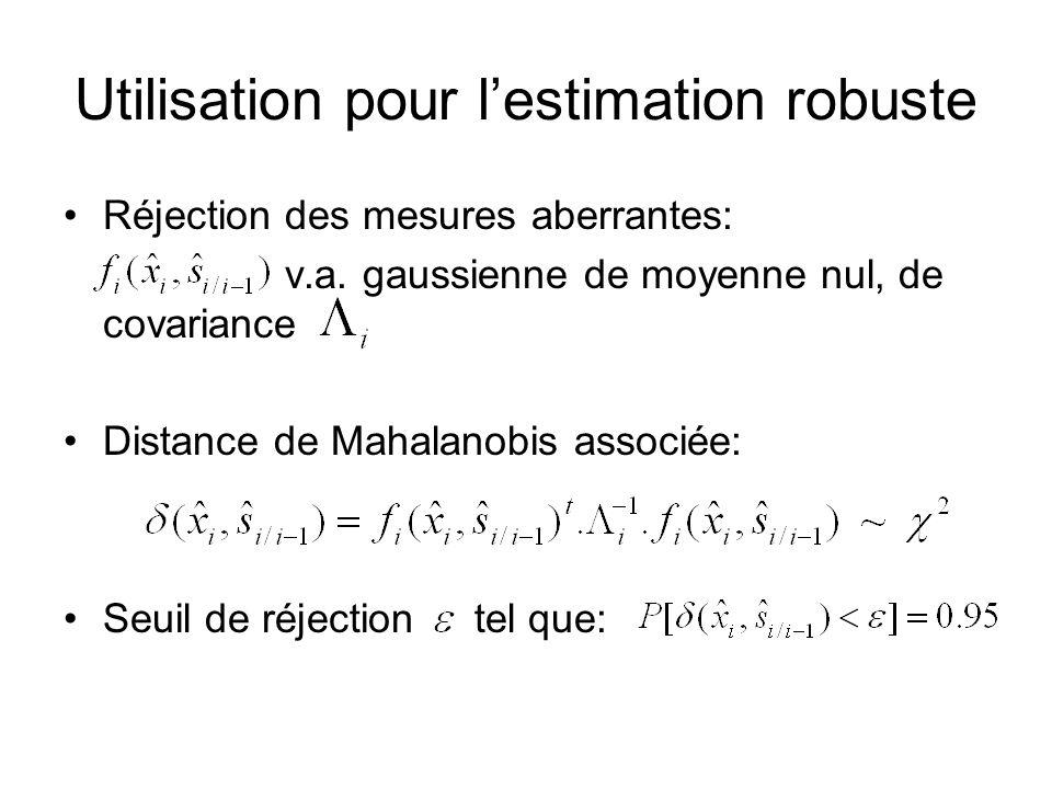 Utilisation pour lestimation robuste Réjection des mesures aberrantes: v.a. gaussienne de moyenne nul, de covariance Distance de Mahalanobis associée: