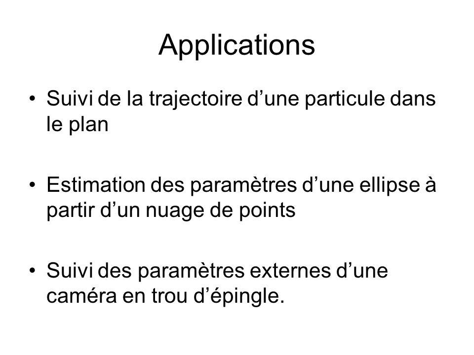 Applications Suivi de la trajectoire dune particule dans le plan Estimation des paramètres dune ellipse à partir dun nuage de points Suivi des paramèt