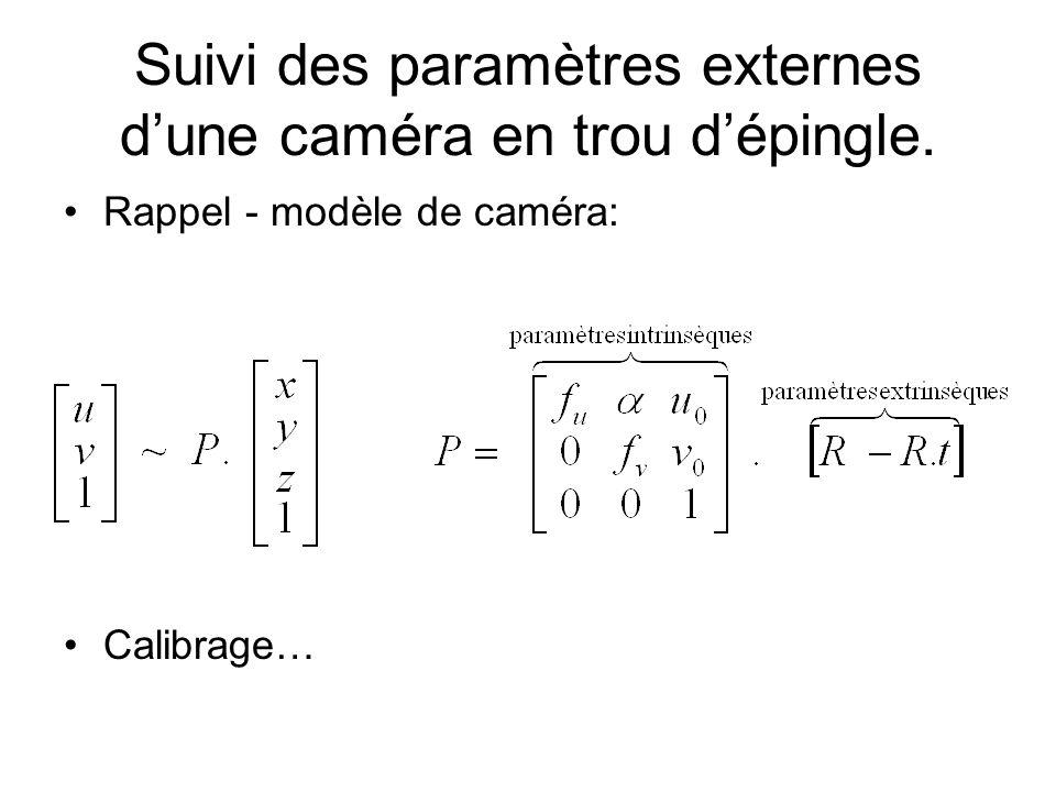Suivi des paramètres externes dune caméra en trou dépingle. Rappel - modèle de caméra: Calibrage…