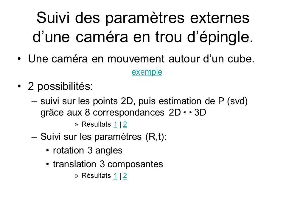 Suivi des paramètres externes dune caméra en trou dépingle. Une caméra en mouvement autour dun cube. exemple 2 possibilités: –suivi sur les points 2D,