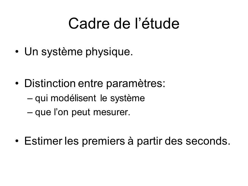 Cadre de létude Un système physique. Distinction entre paramètres: –qui modélisent le système –que lon peut mesurer. Estimer les premiers à partir des