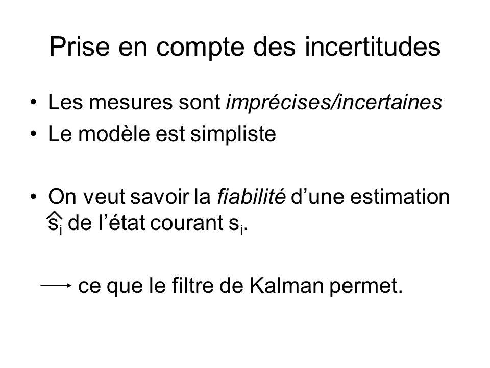 Prise en compte des incertitudes Les mesures sont imprécises/incertaines Le modèle est simpliste On veut savoir la fiabilité dune estimation s i de lé