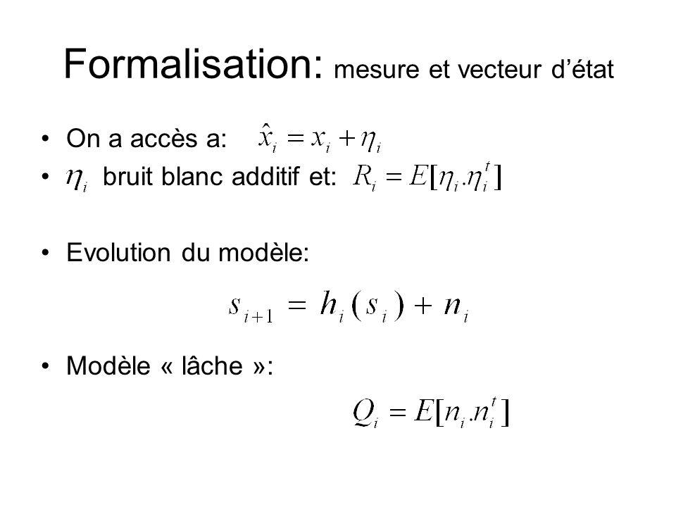 Formalisation: mesure et vecteur détat On a accès a: bruit blanc additif et: Evolution du modèle: Modèle « lâche »: