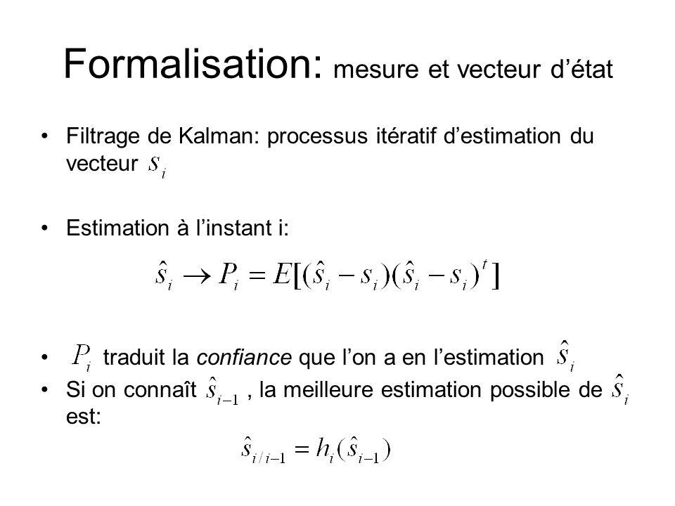 Filtrage de Kalman: processus itératif destimation du vecteur Estimation à linstant i: traduit la confiance que lon a en lestimation Si on connaît, la