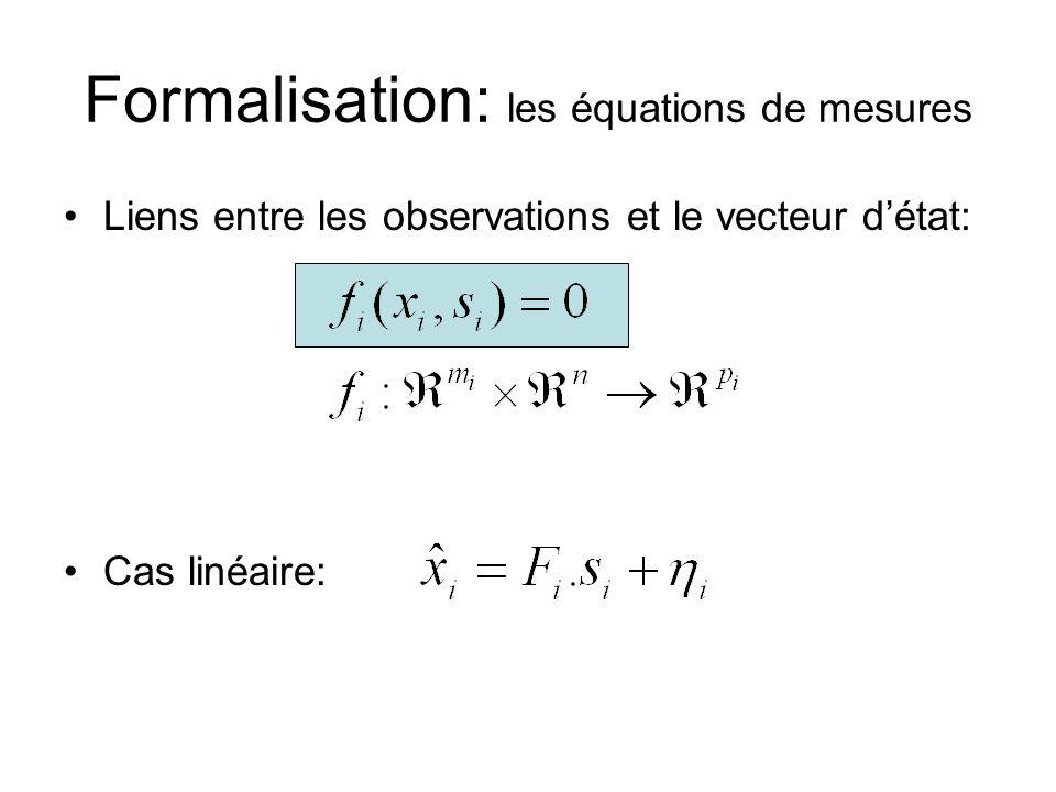 Formalisation: les équations de mesures Liens entre les observations et le vecteur détat: Cas linéaire: