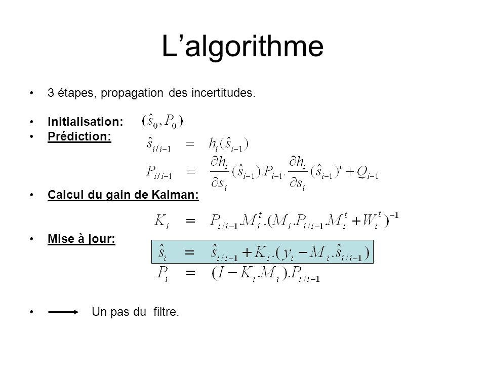 3 étapes, propagation des incertitudes. Initialisation: Prédiction: Calcul du gain de Kalman: Mise à jour: Un pas du filtre. Lalgorithme