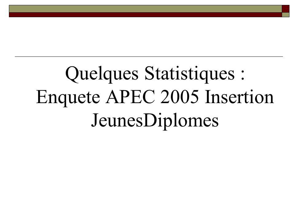 Quelques Statistiques : Enquete APEC 2005 Insertion JeunesDiplomes