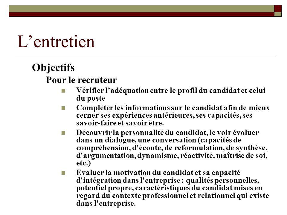 Lentretien Objectifs Pour le recruteur Vérifier ladéquation entre le profil du candidat et celui du poste Compléter les informations sur le candidat a
