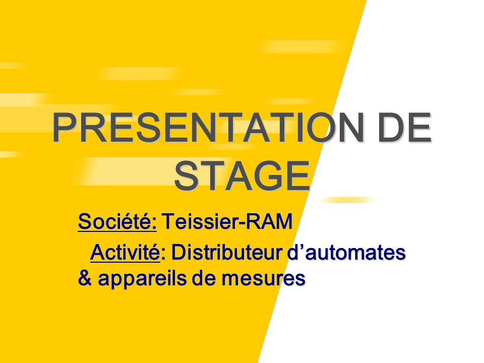 PRESENTATION DE STAGE Société: Teissier-RAM Activité: Distributeur dautomates & appareils de mesures Activité: Distributeur dautomates & appareils de