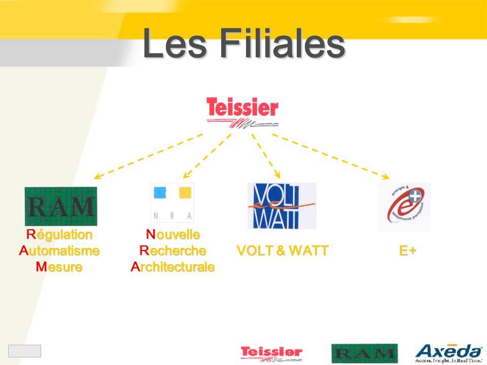 Les Filiales Régulation Automatisme Mesure Nouvelle Recherche Architecturale VOLT & WATTE+