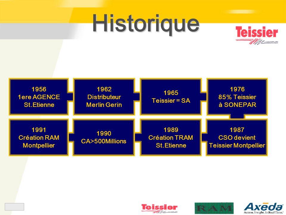 1956 1ere AGENCE St.Etienne 1962 Distributeur Merlin Gerin 1965 Teissier = SA 1976 85% Teissier à SONEPAR 1987 CSO devient Teissier Montpellier 1989 C