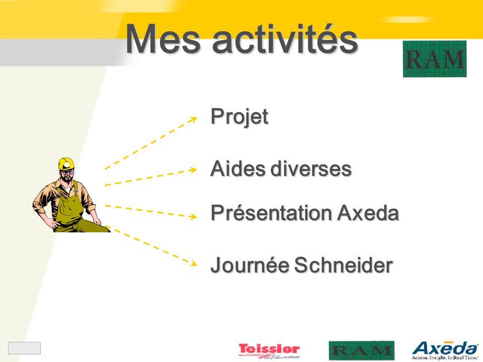 Mes activités Projet Aides diverses Présentation Axeda Journée Schneider