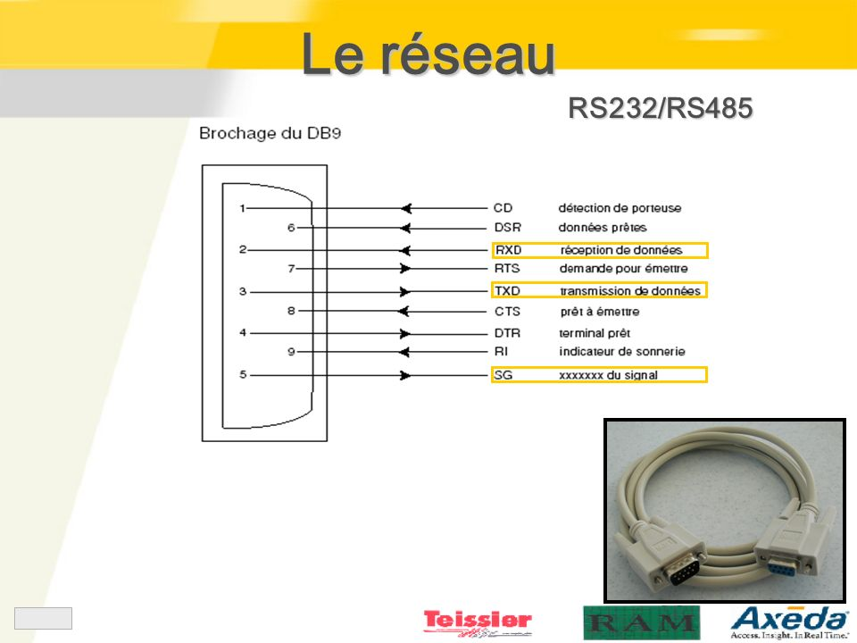 RS232/RS485