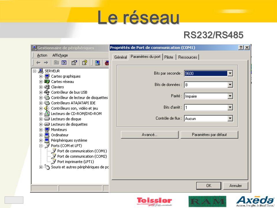 Le réseau RS232/RS485