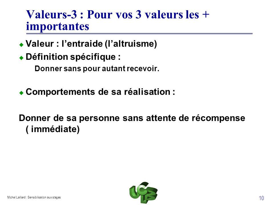 Michel Lalliard : Sensibilisation aux stages 10 Valeurs-3 : Pour vos 3 valeurs les + importantes Valeur : lentraide (laltruisme) Définition spécifique