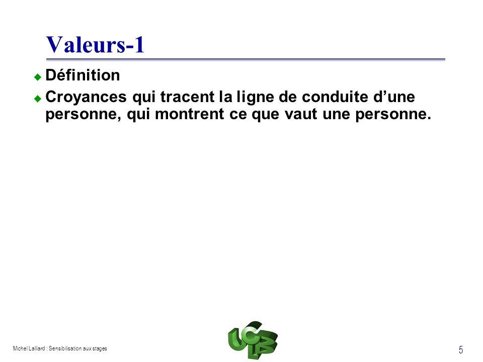 Michel Lalliard : Sensibilisation aux stages 5 Valeurs-1 Définition Croyances qui tracent la ligne de conduite dune personne, qui montrent ce que vaut